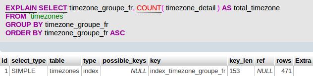 Requête SQL avec EXPLAIN avec index