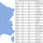 Liste des rues de France