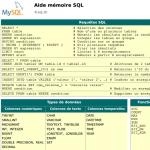 Aide mémoire MySQL