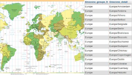 Base de données des fuseaux horaires